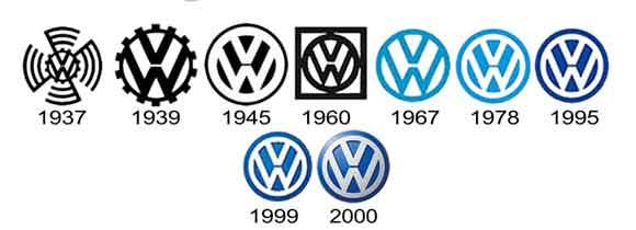 logotipos woklswagen
